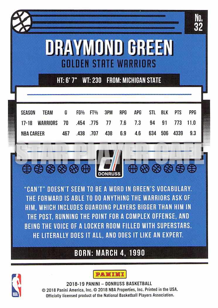 1819dr0032-draymondgreen