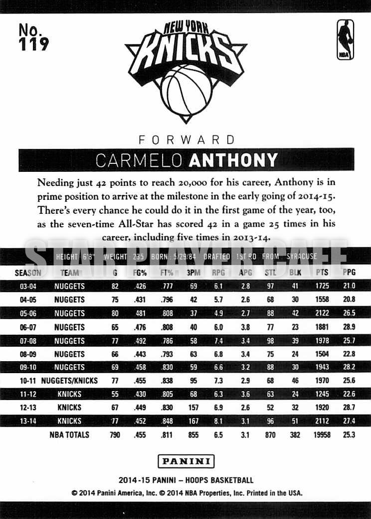 1415HP0119-CARMELOANTHONY